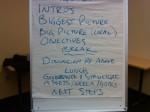 Agenda for 3/30/13 workshop with Bernard Lietaer and Stephanie Rearick