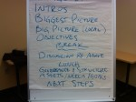 Agenda for 3/30/13 workshop with Bernard Lietaer and Stephanie Rearick